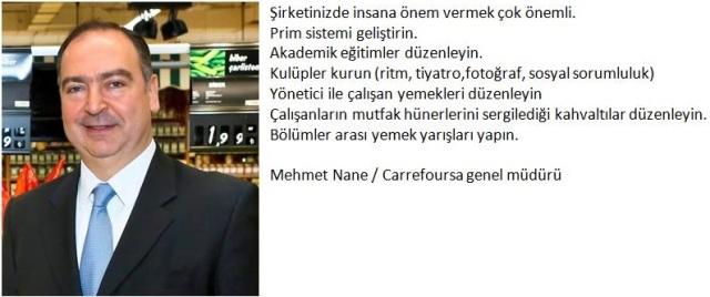 mehmet-nane-carrefoursa