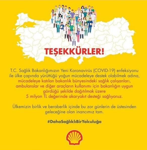 shell-turcas